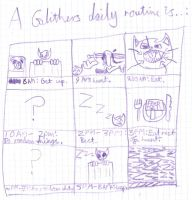 galither's daily routine by slasher360