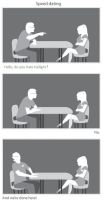 Speed Dating by Zuerel