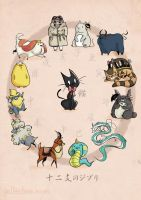 Ghibli Zodiac by ditto9