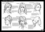 Tutorial: Heads + Faces 1 by Bambs79