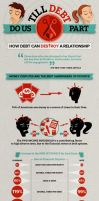 Till debt do us part - infographics by floydworx