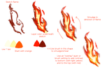 Flame Tutorial by Aerorwen