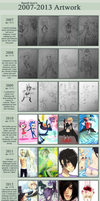 07-13 Improvement MEME by rawdi-kun