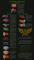 Legend of Zelda Timeline v1.0 by BenjaminGalley