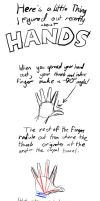 Misc hands tutorial by Snapai