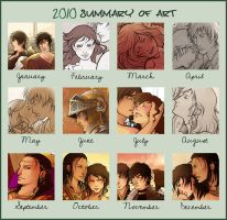 2010 summary of art by OceanLord