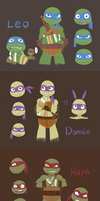 2K12 Ninja Turtles by Wusagi2