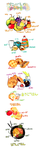 food vocabulary by pizzafrogs