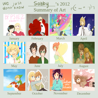 Art Summary 2k12 by superfried