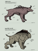 Hell Hound Types by neekko