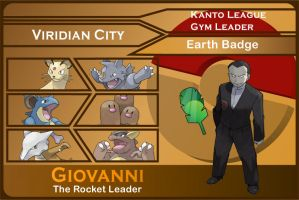 Kanto Gym Leader 8-Giovanni by JohnRiddle20