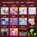 Another year by maltese101