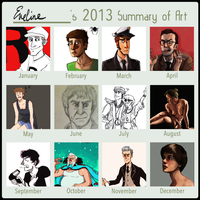 Summary 2013 by mjoelke