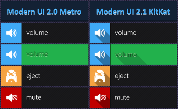 Modern UI Metro and KitKat by JpotatoTL2D