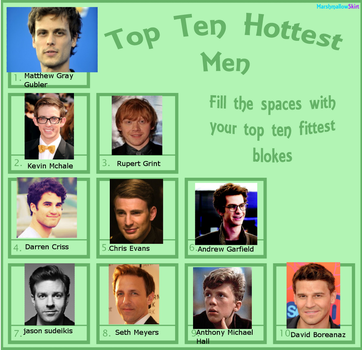 Attractive Men meme by withering-black-rose