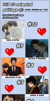Top 10 Couples - Yaoi by CrystalRobot