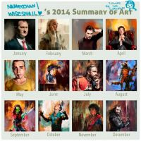 Namecchan 2014 Summary of Art by Namecchan