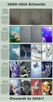 2009-2014 Improvement by Delkkat