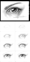 Eye Tutorial by Imaginesto