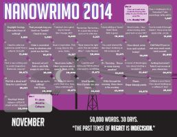 NaNoWriMo 2014 - Welcome to Night Vale by WalkingInDarkness737