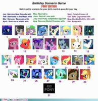 Birthday Scenario Game by BronyBear1