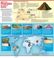 infographic piramida by malesbanget