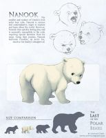 Nanook - character sheet by LCibos