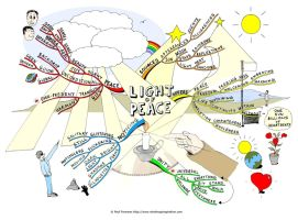 Light of Peace Mind Map by Creativeinspiration