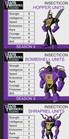 Transformers: Legend - (Insecticons) by skyscream1