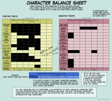Character Balance by WaterTribeKayla