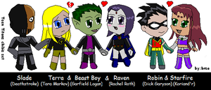 Teen Titans chibi set 01 by brsa