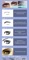 really basic eye tutorial by MarionetteBiri