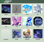 2015 Art Summary by DarkFlame75