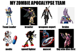 My Zombie Aocalypse Team by Gameguy007