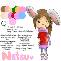 .: Reference :. Natsu by iFailAtEverything