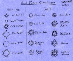 Real Planet Classification by Jeffrey-Scott