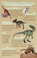 Dinosaur Names by Kezzi-Rose