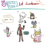 First Livestream by Zeta-Haru