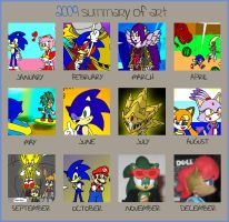 2009 in review by Wakeangel2001