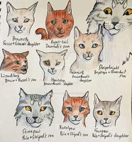 ES - ShadowClan - Suziefoot's Descendants by MyNameIsWaterDummy