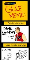 Glee Meme Karofsky Edition by Koppy-Kat
