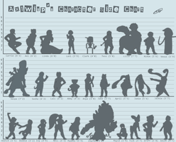 Axl's Character Size Chart 1.0 by Axlwisp
