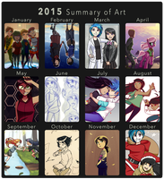Summary of Art 2015 by Kare-Valgon