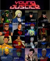Young Justice MBTI chart by ssendamteews