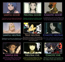Fullmetal Kingdom: Good, Neutral and Evil 4 by 4xEyes1987