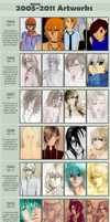 2005 - 2011 Improvement meme by Bisho-s