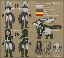 PA - Howkin Ref Sheet by Thalateya