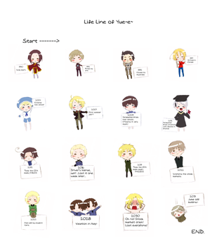Life Line with Hetalia by Yue-e