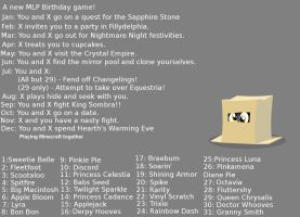 My Little Pony Birthday Game by InoPony