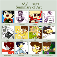 2012 Summary by Nifty-senpai